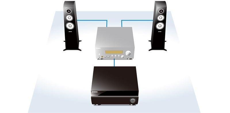 a3080_enhanced-home-theatre-sound-11.2-c